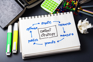 Content Marketing Workflow for Vacation Rentals
