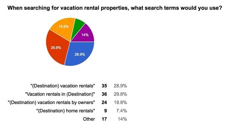 vacation-rental-stats